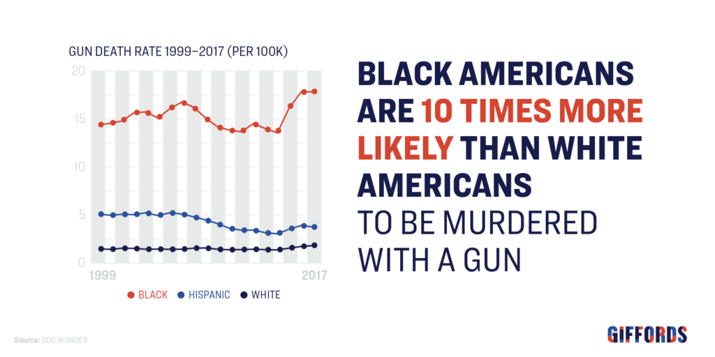Gun Violence Statistics: What's Really Happening in America?